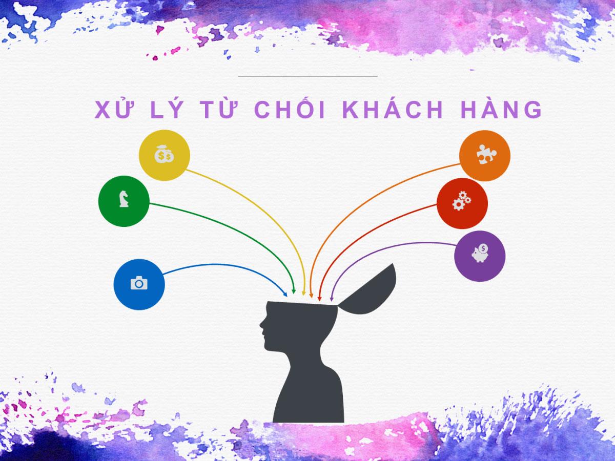 xu-ly-tu-choi-khach-hang