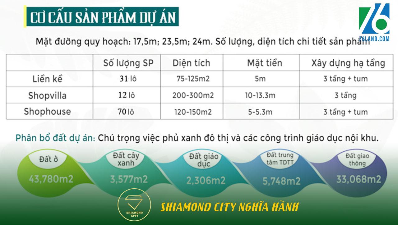 co-cau-san-pham-shiamond-city-nghia-hanh